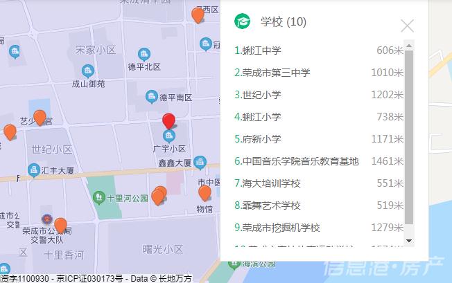 荣成广宇小区别墅楼出租