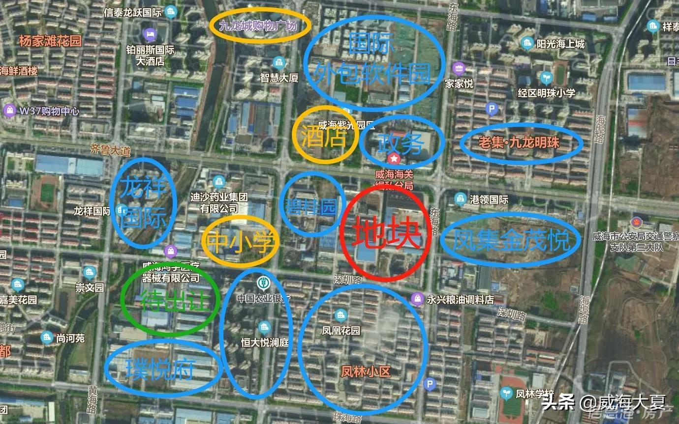 2021年威海新供住宅地块,你等得起吗?